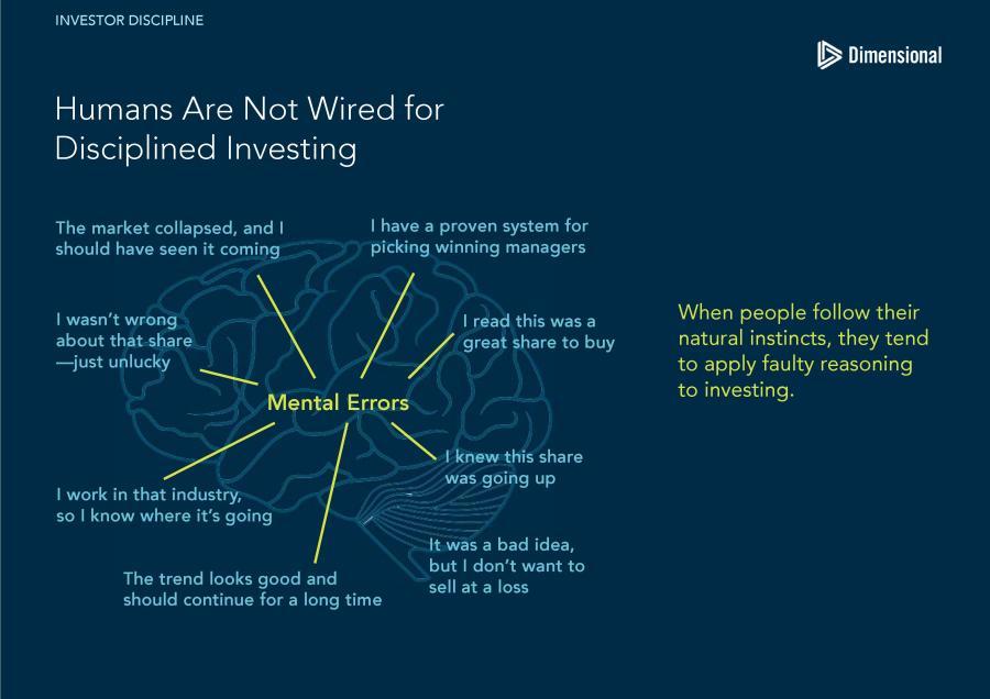 Investor 20Discipline 2C 20complete 20suite1